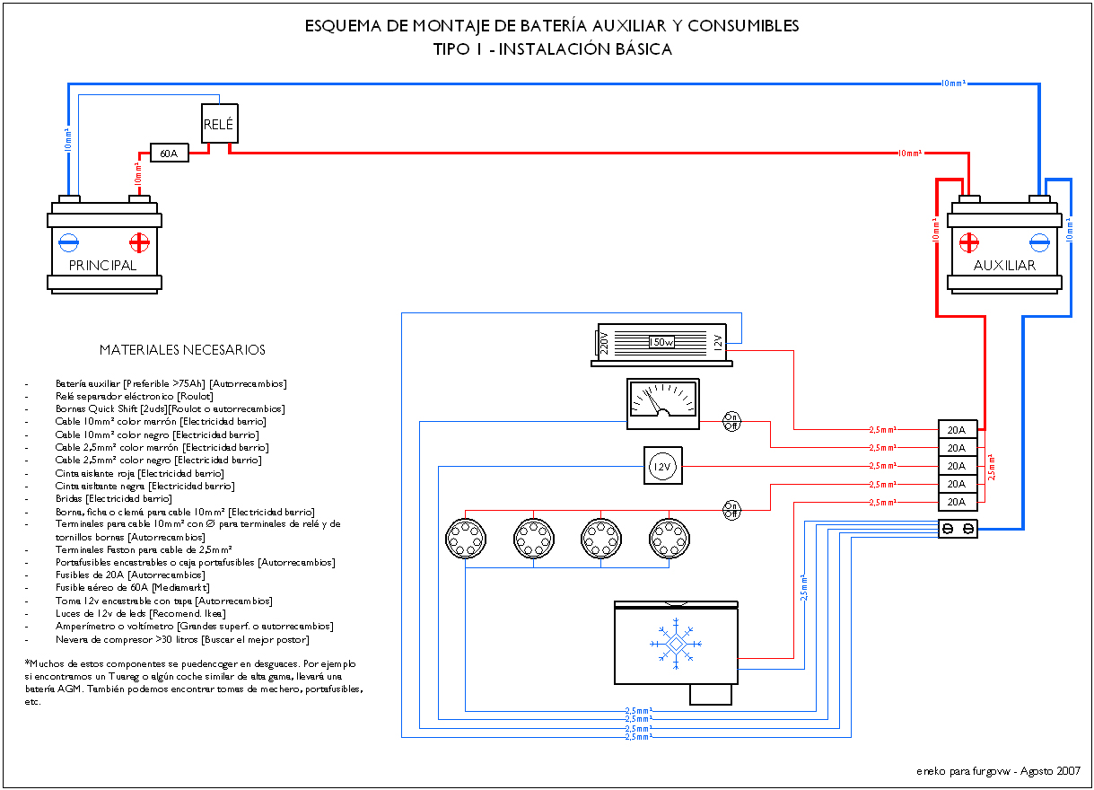 Manual Instalaci 243 N De Bater 237 A Auxiliar Y Consumibles Para
