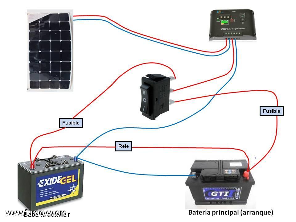 Cc placas solares cerrada recibidas for Baterias de placas solares