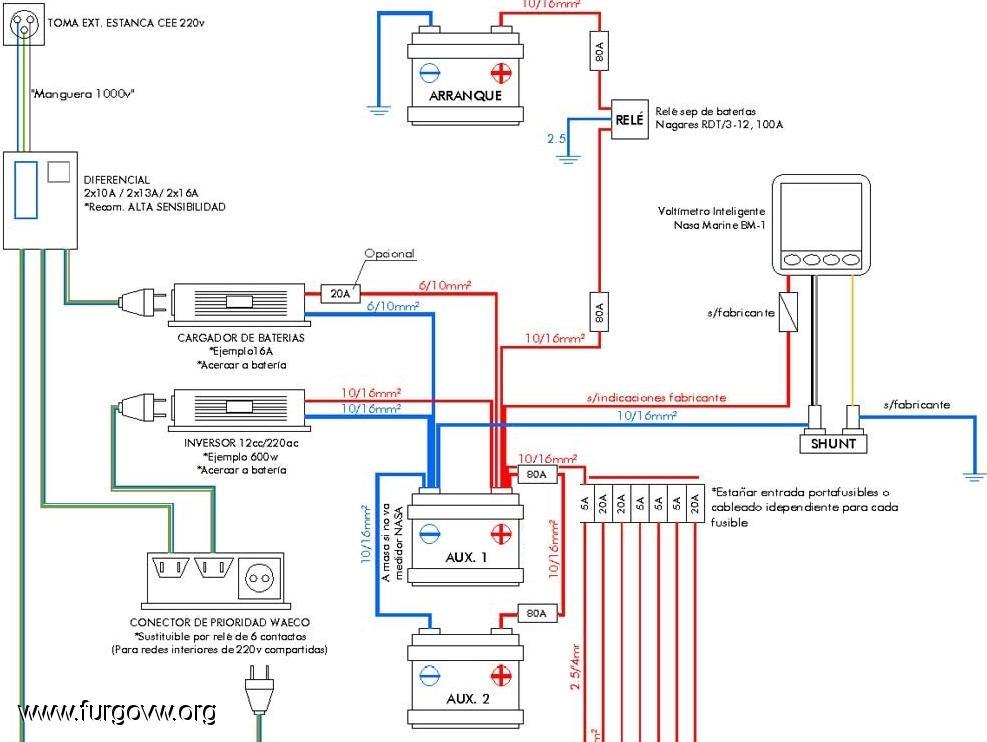 Manual Instalaci 243 N De Bater 237 A Auxiliar Y Consumibles