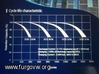 Grafico Cynetic GC