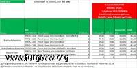 Oferta Powerflex para T4 a fecha 2014-03-03