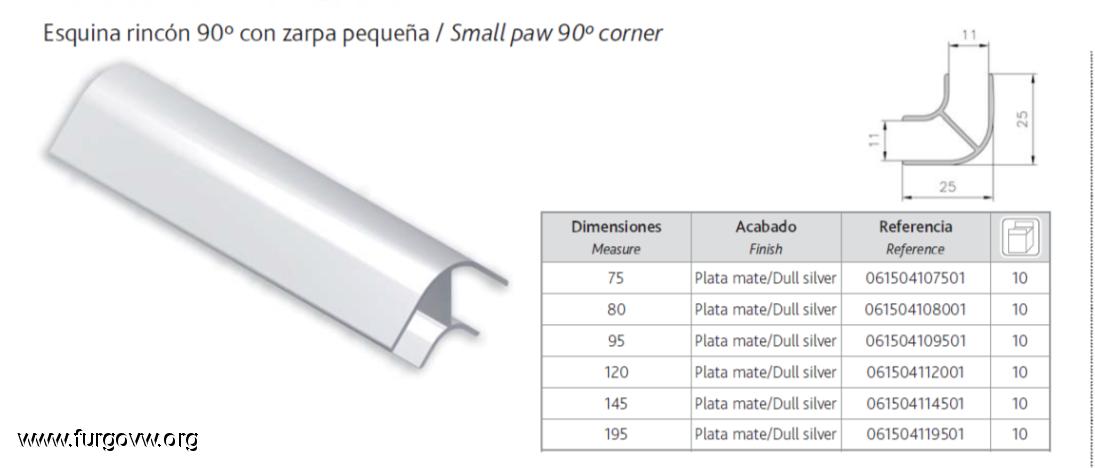 Sondeo y compra conjunta de persianas para muebles for Perfiles aluminio para muebles